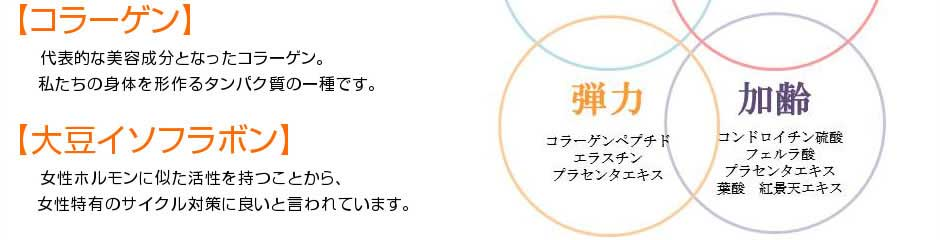 コラーゲン・大豆イソフラボン